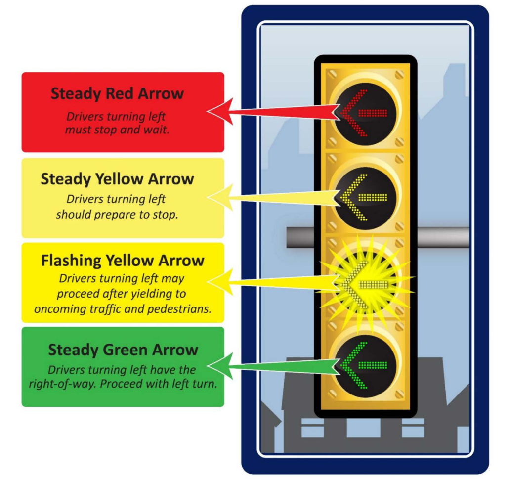 Flashing Yellow Graphic from PennDOT